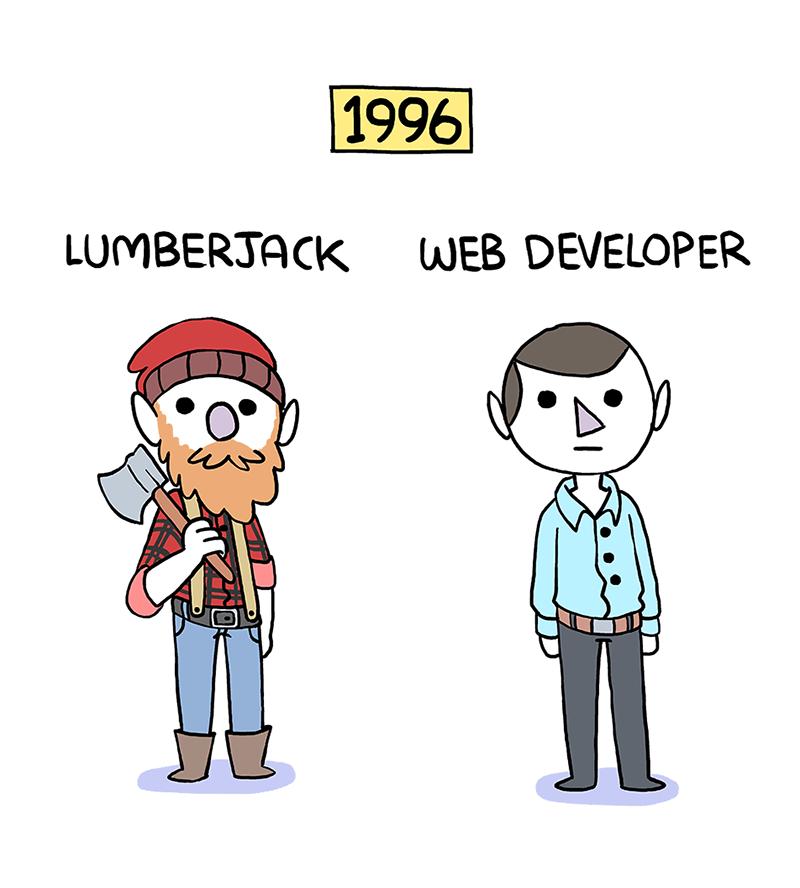 Zeiten ändern sich: Holzfäller vs Web Developer